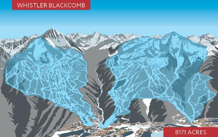Skiing Based on Terrain